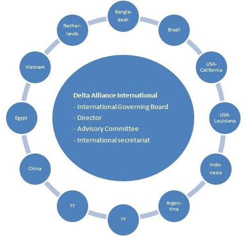 Organisation Delta Alliance Intnernational